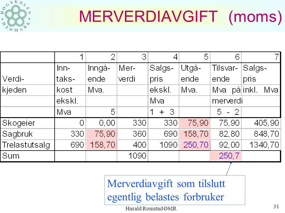 Harald Romstad ØSIR 30 MERVERDIAVGIFT (moms) En avgift på den merverdi som det enkelte produksjons- eller distribusjonsledd i verdikjeden tilfører produktet på vei til forbruker Kostnad eller hva.