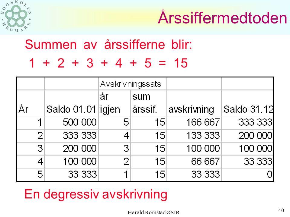 Harald Romstad ØSIR 39 Saldometoden Investeringsbeløp inkl. inv.avgift kr 500.000 Saldome- toden vil aldri gi 0, men loven gir anled- ning til å skriv