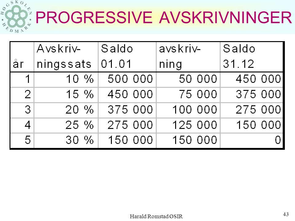 Harald Romstad ØSIR 42 PROGRESSIVE AVSKRIVNINGER Bedriften har bestemt at avskrivningen det første året skal være 10% av anskaffelseskostnaden, og at avskrivningssatsen skal øke med 5 prosentenheter årlig, dvs.