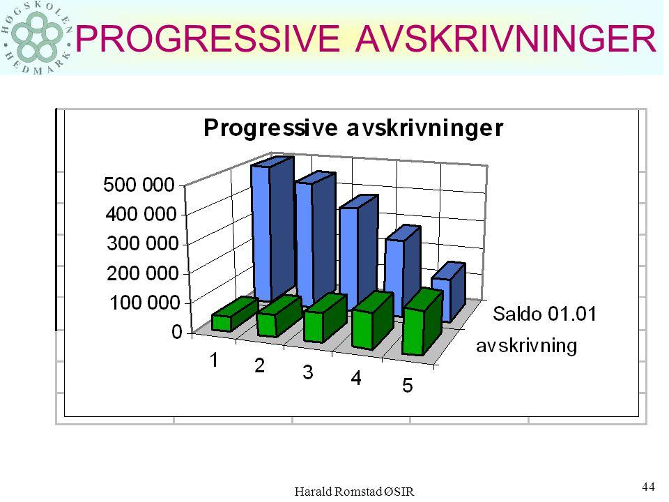 Harald Romstad ØSIR 43 PROGRESSIVE AVSKRIVNINGER