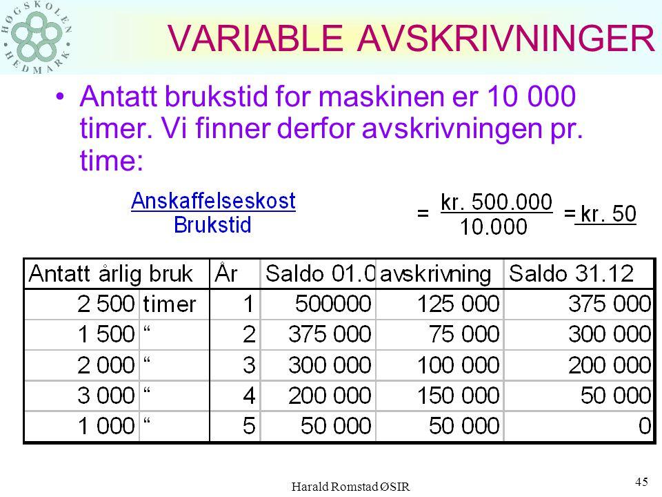 Harald Romstad ØSIR 44 PROGRESSIVE AVSKRIVNINGER