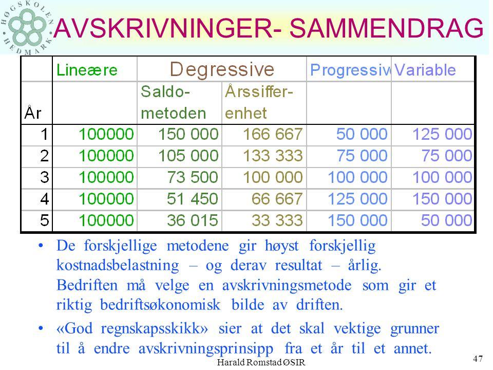 Harald Romstad ØSIR 46 VARIABLE AVSKRIVNINGER