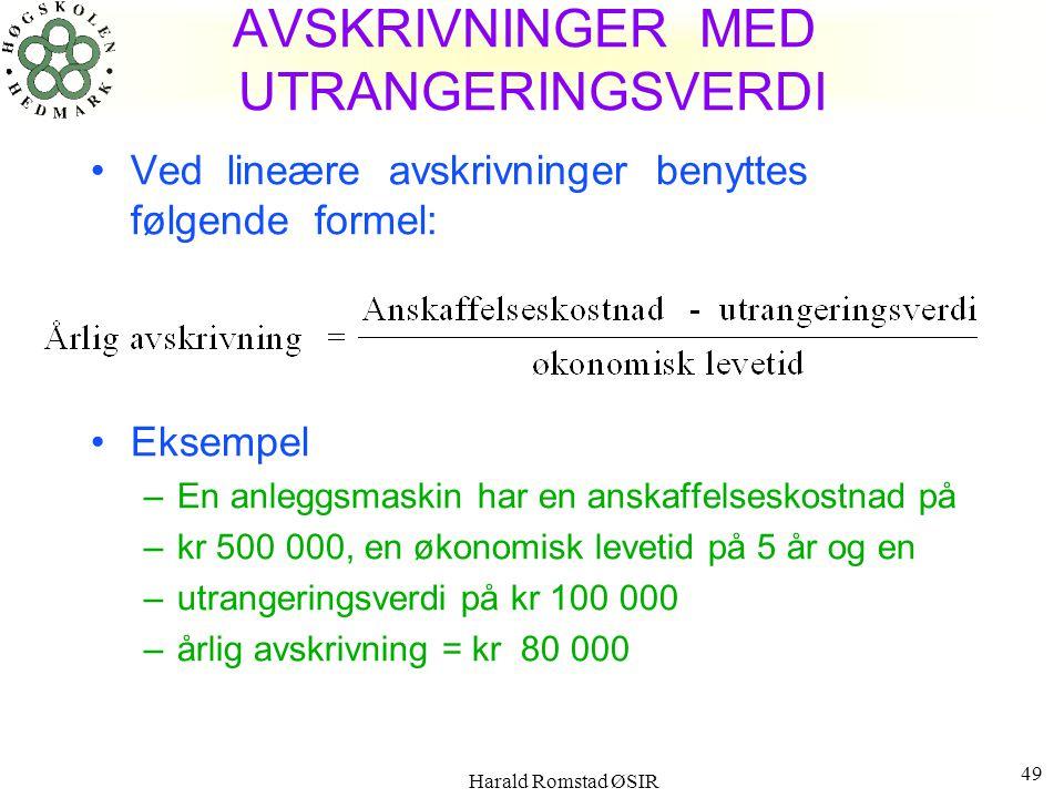 Harald Romstad ØSIR 48 AVSKRIVNINGER- SAMMENDRAG