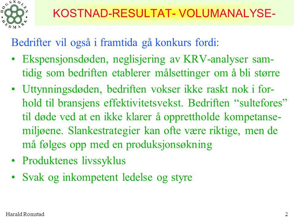 Harald Romstad33 Eksempel, nullpunkt og SM Teglverket - grafisk presentert Nullpunkts- diagram for envare- produksjon 0 = X FK VK TI 0.10.300.000 1.469.000 Nullpunkt Kr.