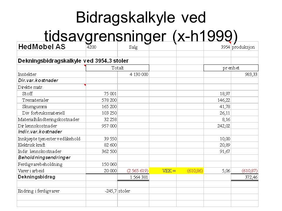 Bidragskalkyler ved tidsavgrensninger Problemet blir å finne produserte enheter Oppskrift: –Ta beregnet sum variable kostnader og dele på salget, du får da riktig variable enhetskostnader (VEK) –Ta beholdningsendringen av ferdigvarer og del denne på VEK, du får da endringen i antall enheter i ferdigvarebeholdningen.