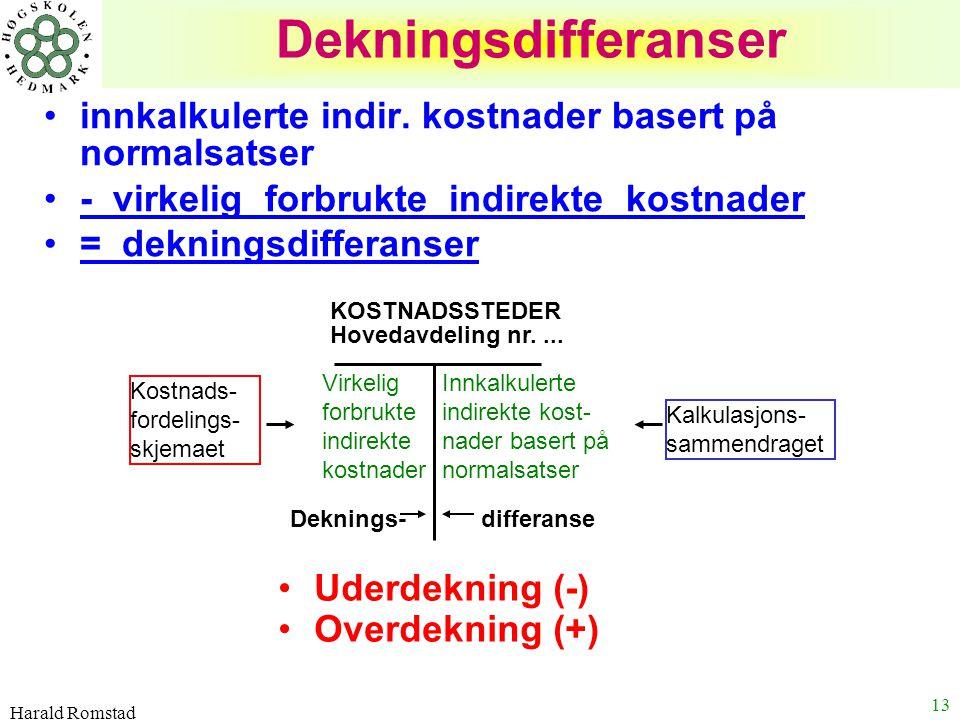 Harald Romstad 13 Dekningsdifferanser innkalkulerte indir. kostnader basert på normalsatser - virkelig forbrukte indirekte kostnader = dekningsdiffera