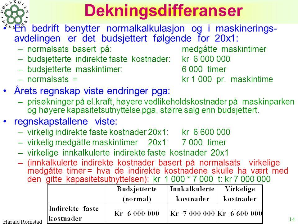 Harald Romstad 14 Dekningsdifferanser En bedrift benytter normalkalkulasjon og i maskinerings- avdelingen er det budsjettert følgende for 20x1: –norma
