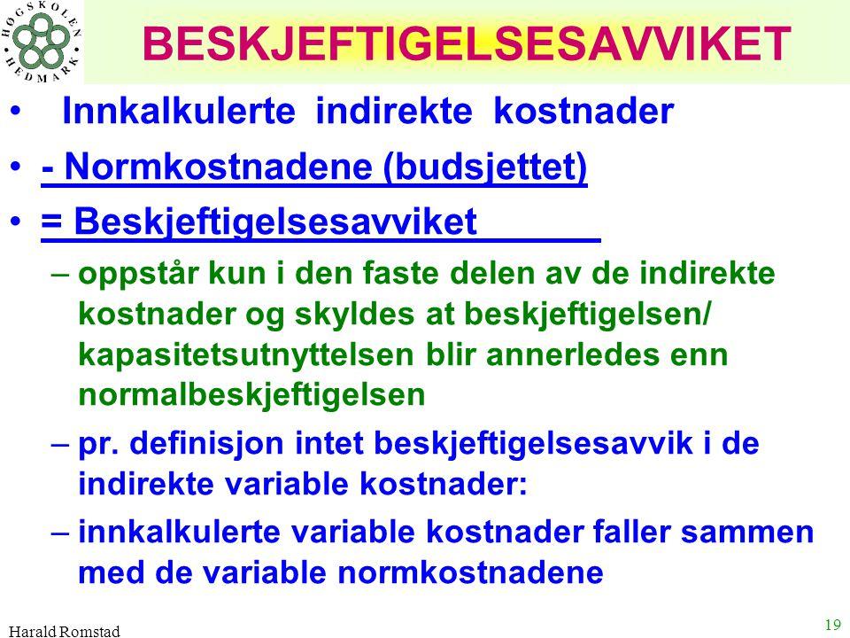Harald Romstad 19 BESKJEFTIGELSESAVVIKET Innkalkulerte indirekte kostnader - Normkostnadene (budsjettet) = Beskjeftigelsesavviket –oppstår kun i den f