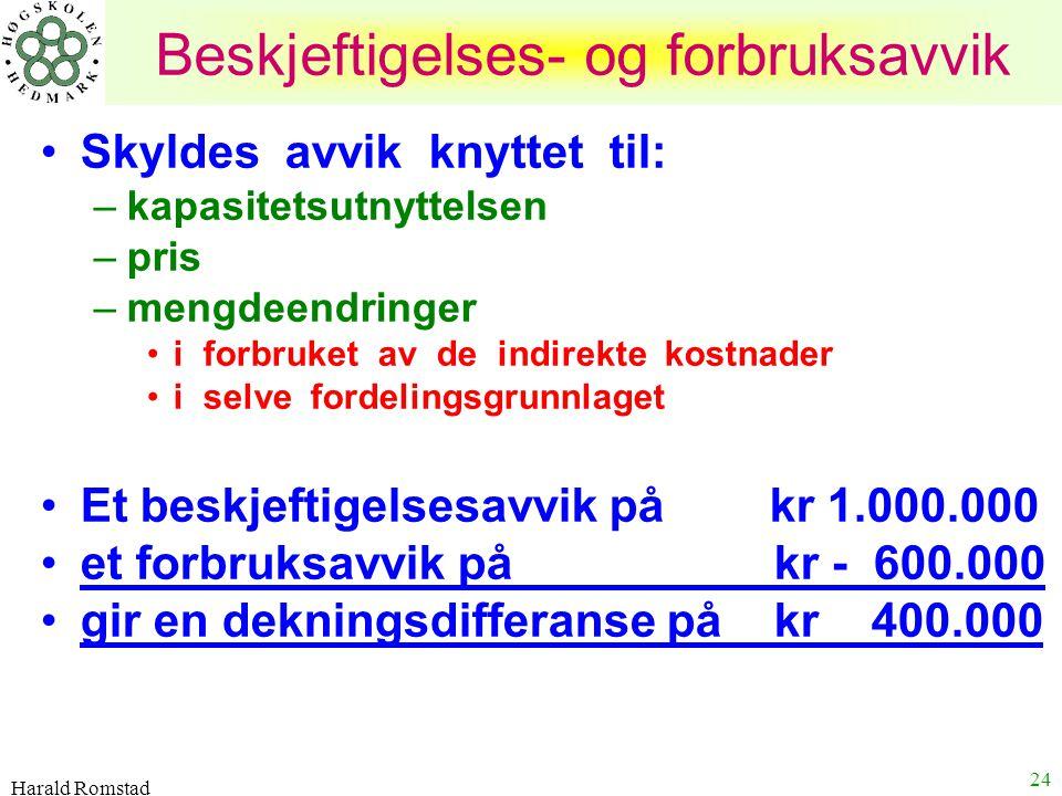 Harald Romstad 24 Beskjeftigelses- og forbruksavvik Skyldes avvik knyttet til: –kapasitetsutnyttelsen –pris –mengdeendringer i forbruket av de indirek