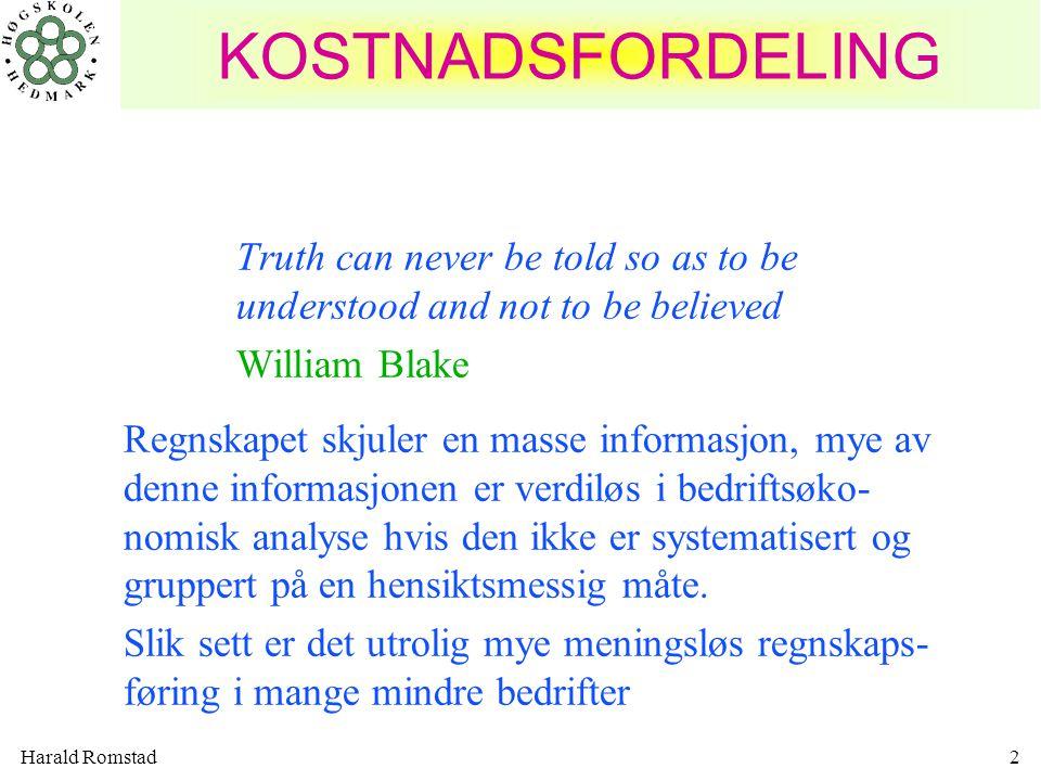 Harald Romstad13 Kostnadfordeling – interne kostnadbilag 2003 FAKTURA El.kraft 1.kvart.
