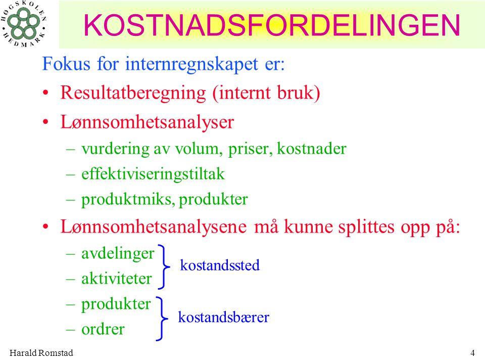 Harald Romstad25 TRINNVIS FORDELING K 4 =K 4a +K 4b +K 4c K 3 =K h32 +K 3a +K 3b +K 3c