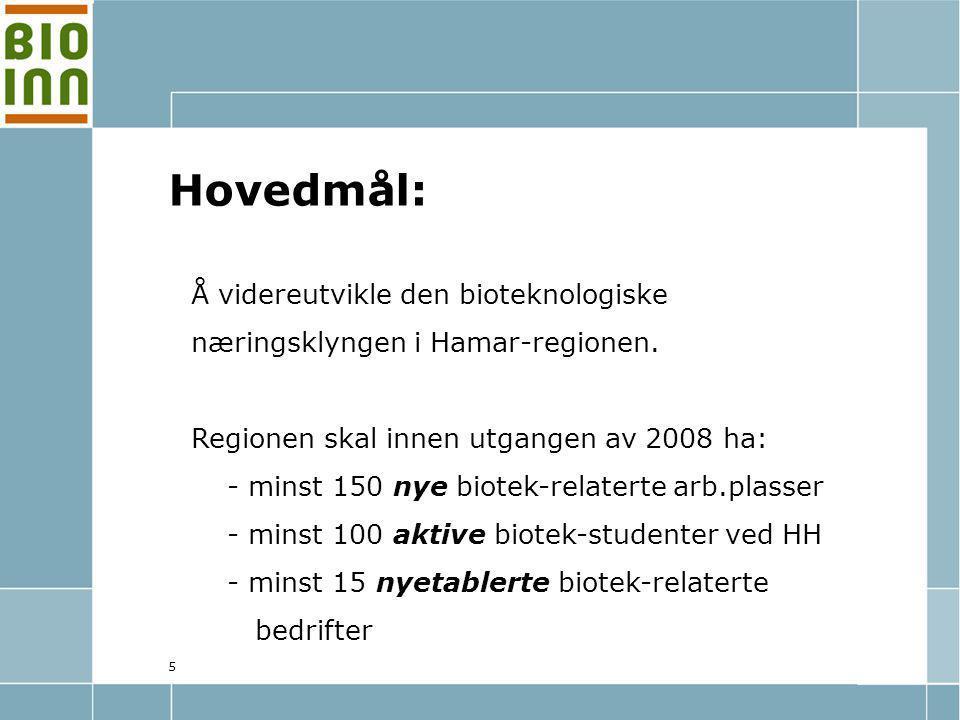 6 BioHus -Høgskolen i Hedmarks bioteknologiutdanning -BioBank AS -Geno -Norsk Kjøttfeavlslag -Kunnskapsparken Hedmarks Bioinkuabtor -Mattilsynet -Sykehuset Innlandets FoU-administrasjon
