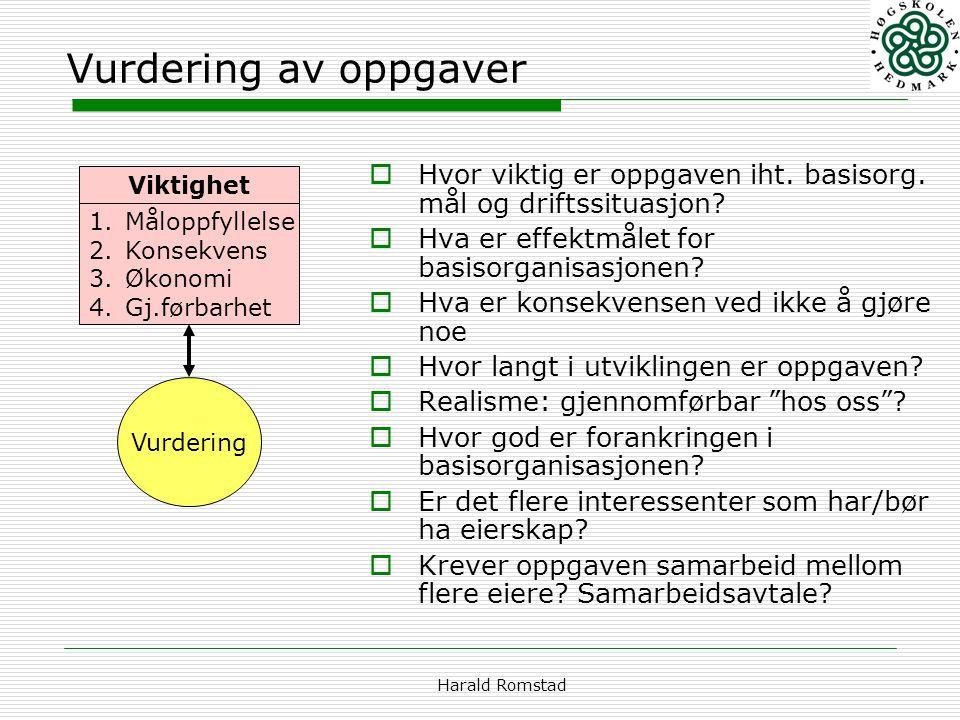 Harald Romstad Vurdering av oppgaver  Hvor viktig er oppgaven iht. basisorg. mål og driftssituasjon?  Hva er effektmålet for basisorganisasjonen? 