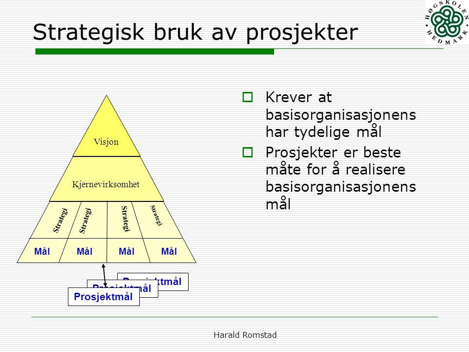 Harald Romstad Prosjektmål Strategisk bruk av prosjekter  Krever at basisorganisasjonens har tydelige mål  Prosjekter er beste måte for å realisere