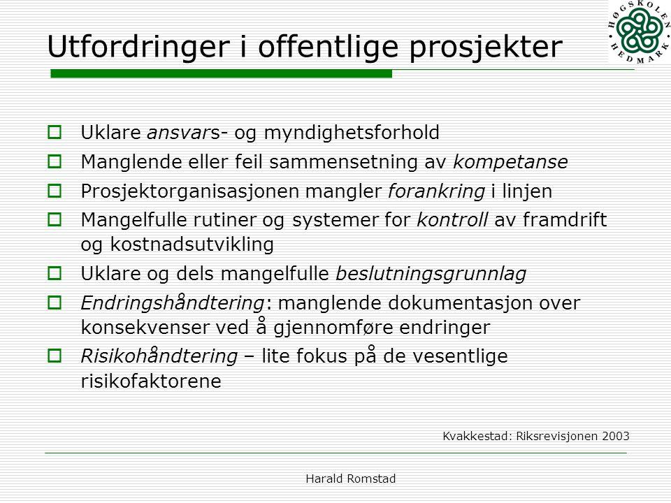 Harald Romstad Utfordringer i offentlige prosjekter  Uklare ansvars- og myndighetsforhold  Manglende eller feil sammensetning av kompetanse  Prosje