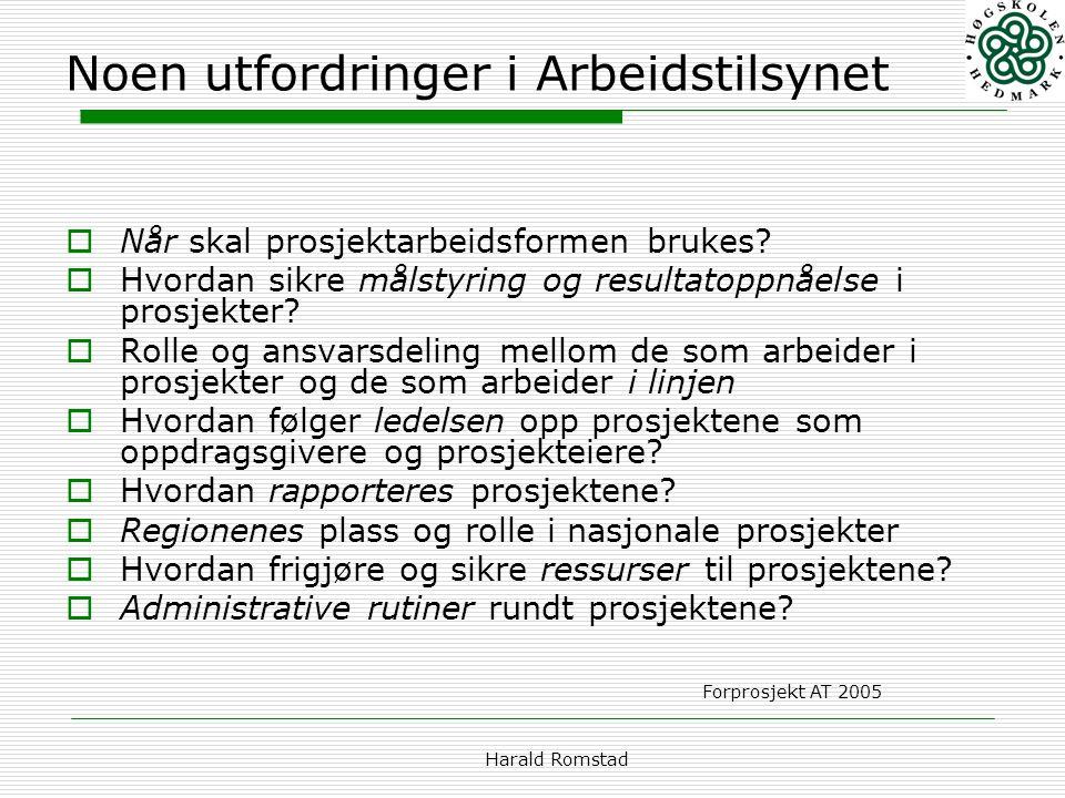 Harald Romstad Noen utfordringer i Arbeidstilsynet  Når skal prosjektarbeidsformen brukes?  Hvordan sikre målstyring og resultatoppnåelse i prosjekt