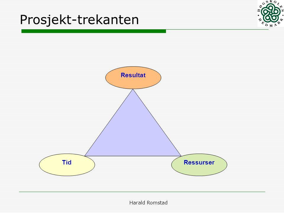Harald Romstad Prosjekt-trekanten Tid Resultat Ressurser