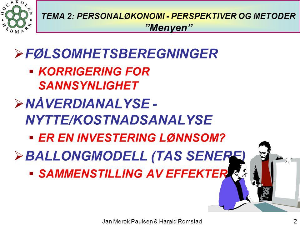 Jan Merok Paulsen & Harald Romstad23 PERSONALØKONOMISKE METODER Nyttekostnadsanalyse - nåverdikriteriet - generell form  NÅVERDIKRITERIET  B = GEVINST  C = KOSTNAD  HENSYNTAR DISKONTERINGSFAKTOREN  NV = NÅVERDI  KRAV NV > 0
