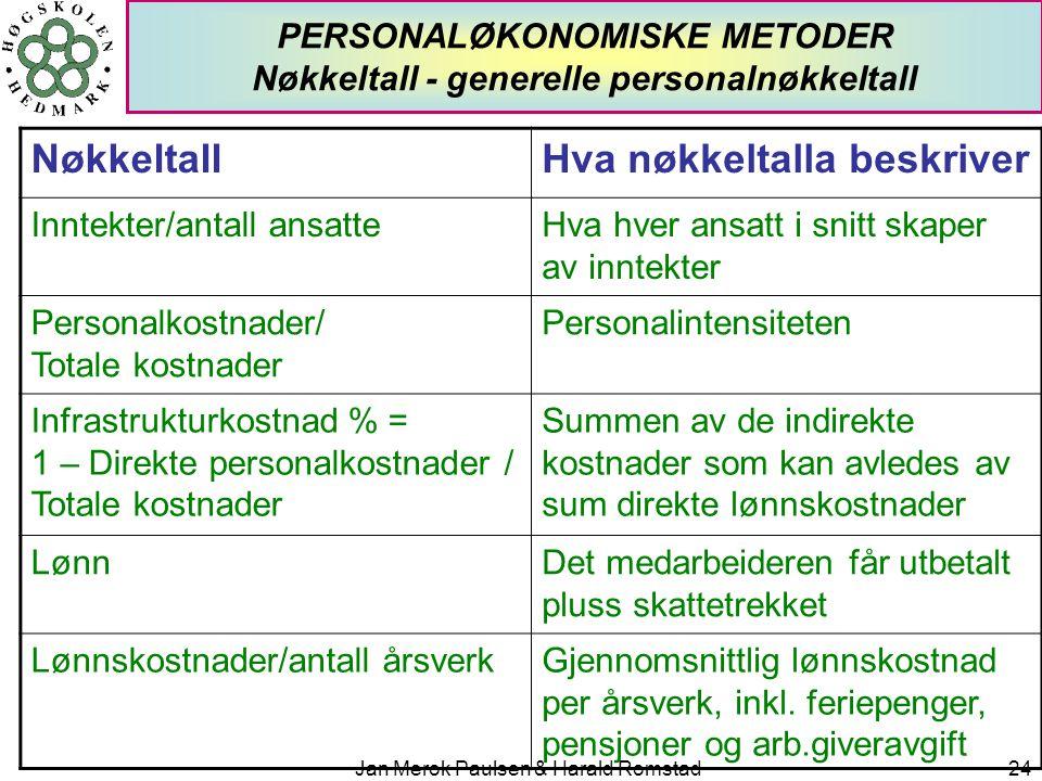 Jan Merok Paulsen & Harald Romstad24 PERSONALØKONOMISKE METODER Nøkkeltall - generelle personalnøkkeltall NøkkeltallHva nøkkeltalla beskriver Inntekte