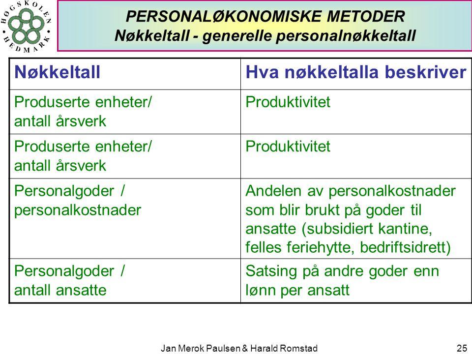 Jan Merok Paulsen & Harald Romstad25 PERSONALØKONOMISKE METODER Nøkkeltall - generelle personalnøkkeltall NøkkeltallHva nøkkeltalla beskriver Produser