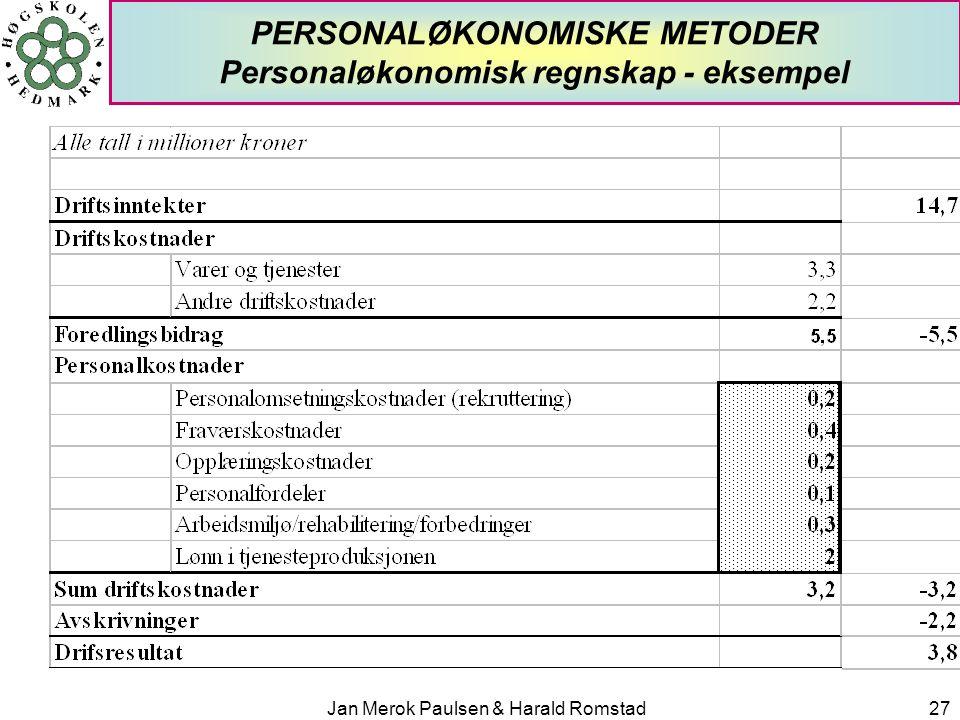 Jan Merok Paulsen & Harald Romstad27 PERSONALØKONOMISKE METODER Personaløkonomisk regnskap - eksempel