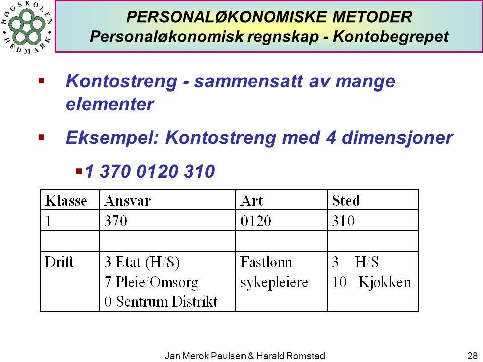 Jan Merok Paulsen & Harald Romstad28 PERSONALØKONOMISKE METODER Personaløkonomisk regnskap - Kontobegrepet  Kontostreng - sammensatt av mange element