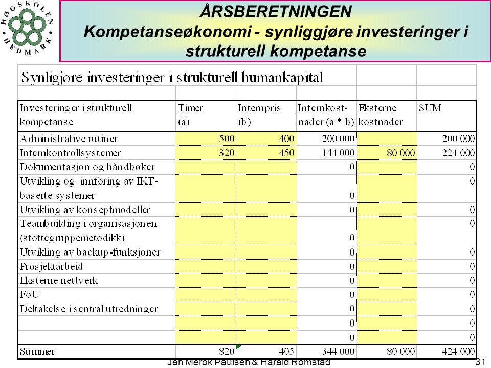 Jan Merok Paulsen & Harald Romstad31 ÅRSBERETNINGEN Kompetanseøkonomi - synliggjøre investeringer i strukturell kompetanse