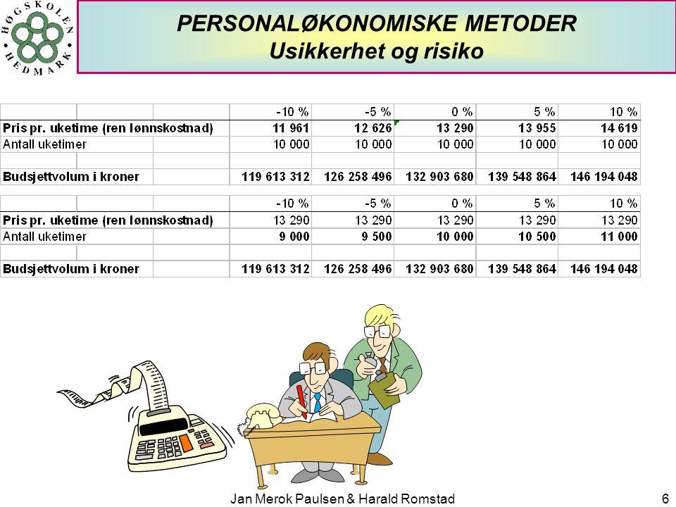 Jan Merok Paulsen & Harald Romstad17 PERSONALØKONOMISKE METODER Nyttekostnadsanalyse - diskonteringsfaktoren  DISKONTERINGSFAKTOREN  SAMFUNNSØKONOMISK KALKULASJONSRENTE  7 % - FASTSATT AV FINANSDEPARTEMENTET  r = KALKULASJONSRENTEN  DISKONTERINGSFAKTOREN = 1/ ( 1 + r)