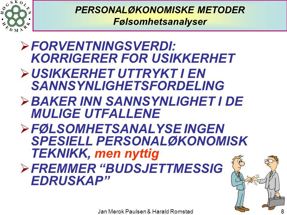 Jan Merok Paulsen & Harald Romstad29 PERSONALØKONOMISKE METODER Personaløkonomisk regnskap - Regnskapsmetode og kalkylemetode  TALLENE FINNES PÅ ARTSKONTONIVÅ (REGNSKAPSMETODEN)  REGNSKAPSTALL OVERFØRES DIREKTE TIL PERSONALØKONOMISK REGNSKAP  ANDRE KOSTNADER MÅ SAMMENSTILLES FRA FLERE KONTI  EKS: OPPLÆRINGSKOSTNADER  EKS: REHABILITERINGSKOSTNADER  EN DEL POSTER MÅ I TILLEGG BASERES PÅ KALKYLER  Det er altså teknisk mulig, men det er krevende – og vi det bli brukt?