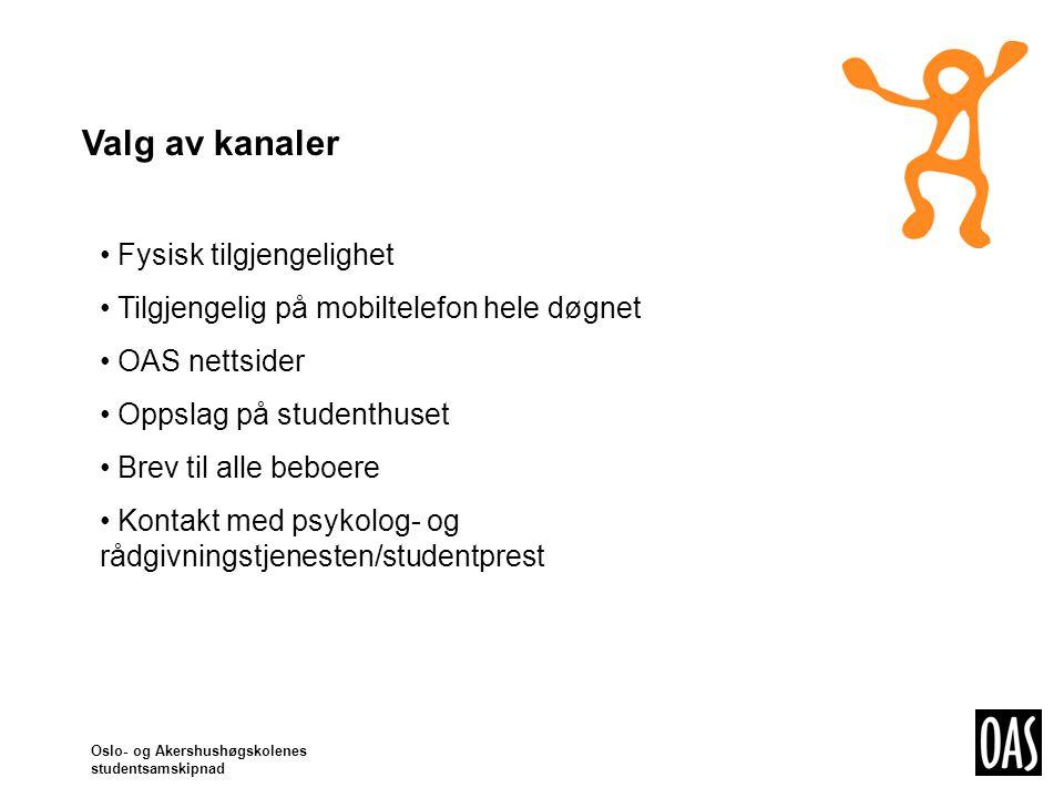 Oslo- og Akershushøgskolenes studentsamskipnad Pressen Hvem uttaler seg og hva er budskapet.