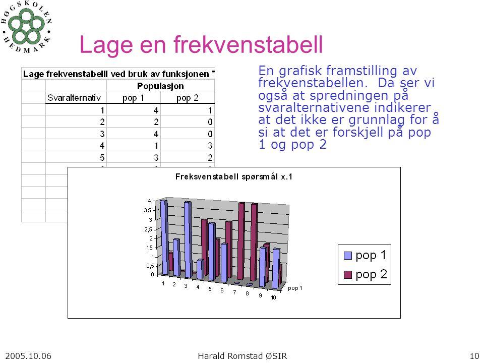 2005.10.06 Harald Romstad ØSIR 10 Lage en frekvenstabell En grafisk framstilling av frekvenstabellen.
