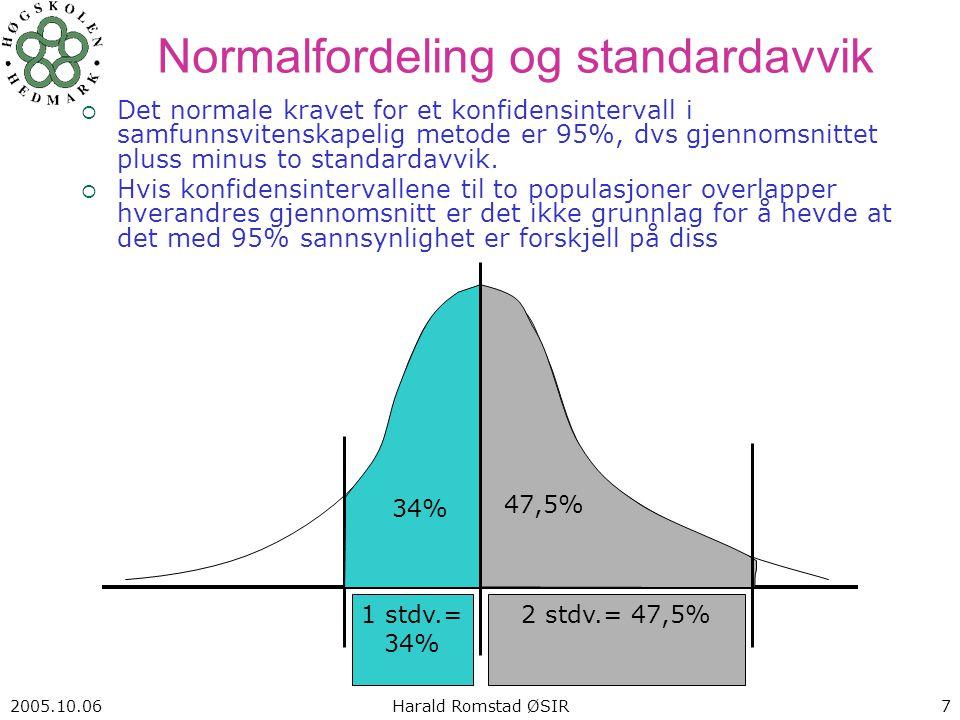 2005.10.06 Harald Romstad ØSIR 7 Normalfordeling og standardavvik  Det normale kravet for et konfidensintervall i samfunnsvitenskapelig metode er 95%, dvs gjennomsnittet pluss minus to standardavvik.