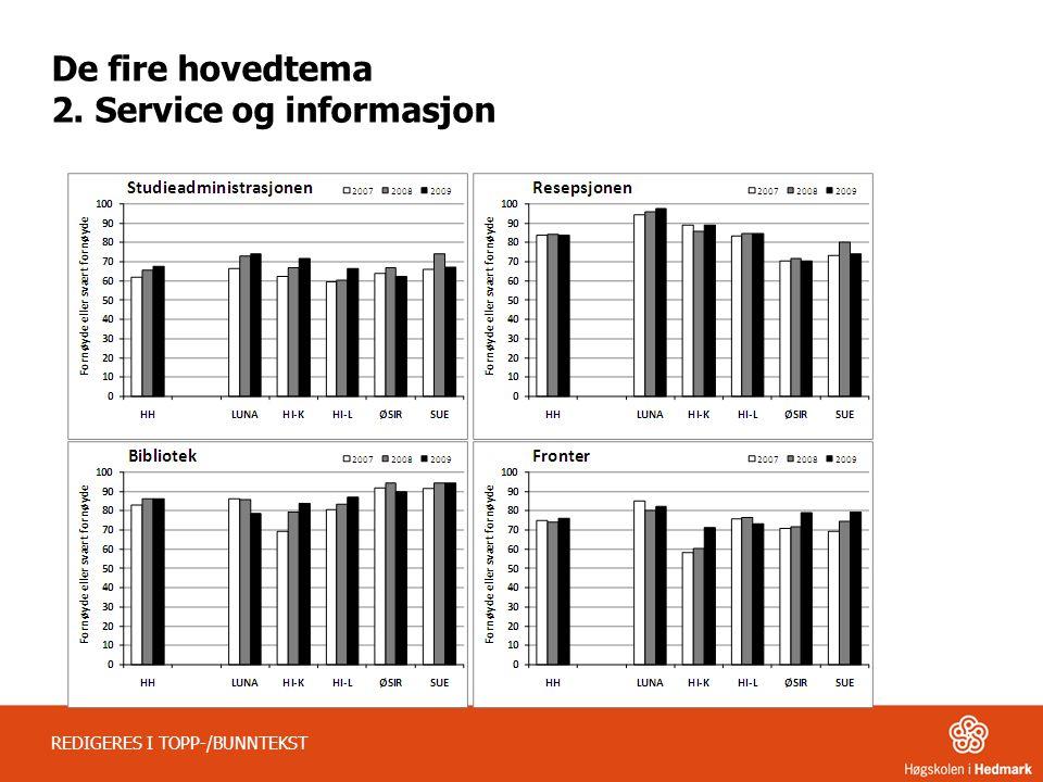REDIGERES I TOPP-/BUNNTEKST De fire hovedtema 2. Service og informasjon