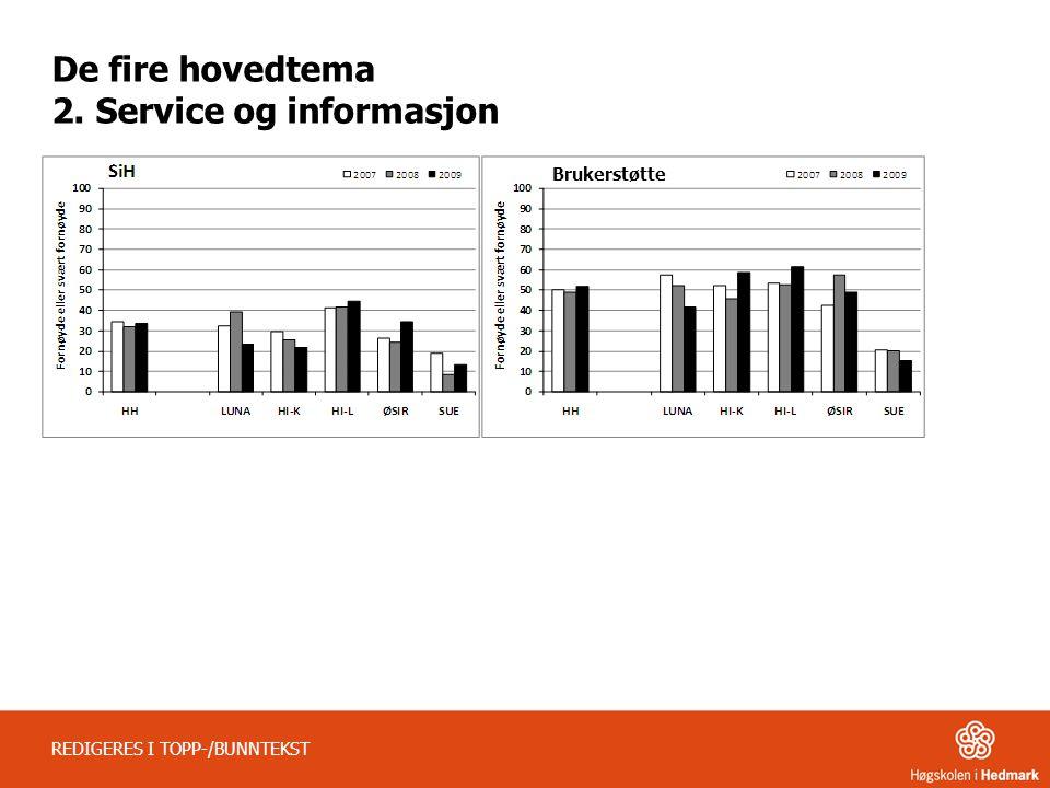 REDIGERES I TOPP-/BUNNTEKST De fire hovedtema 2. Service og informasjon Brukerstøtte