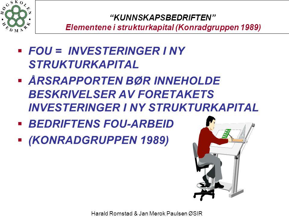 """Harald Romstad & Jan Merok Paulsen ØSIR """"KUNNSKAPSBEDRIFTEN"""" Elementene i strukturkapital (Konradgruppen 1989)  FOU = INVESTERINGER I NY STRUKTURKAPI"""