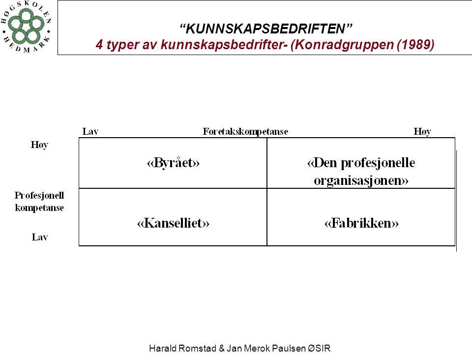 """Harald Romstad & Jan Merok Paulsen ØSIR """"KUNNSKAPSBEDRIFTEN"""" 4 typer av kunnskapsbedrifter- (Konradgruppen (1989)"""