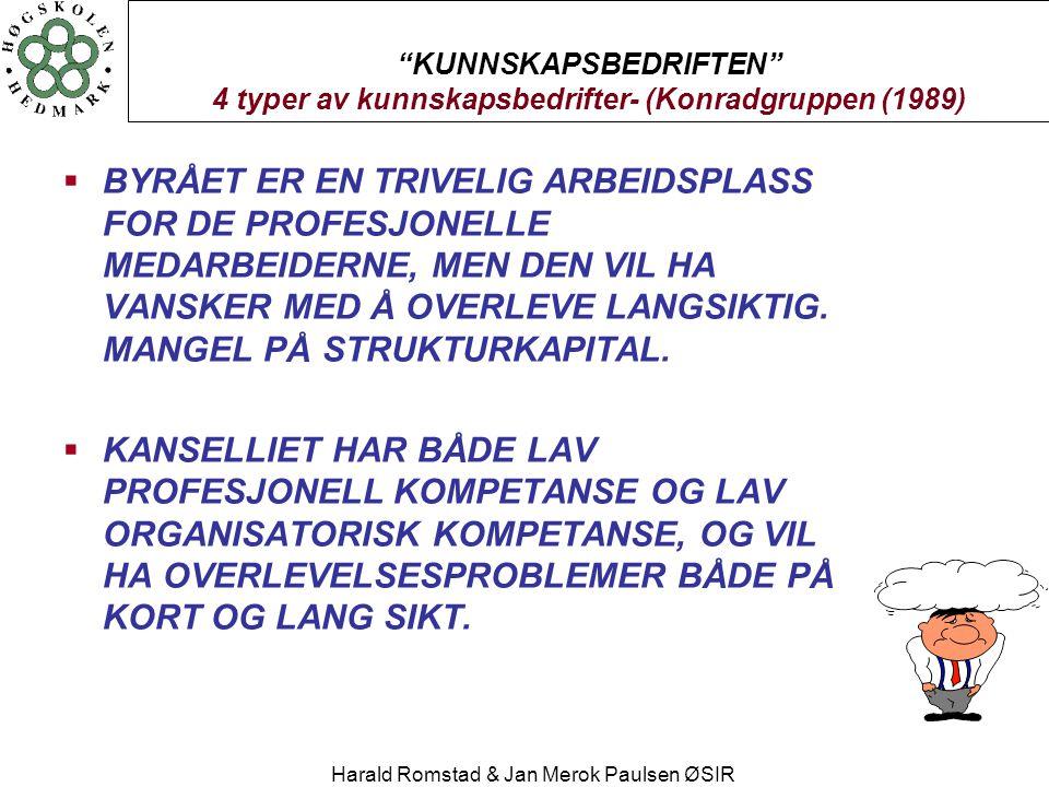 """Harald Romstad & Jan Merok Paulsen ØSIR """"KUNNSKAPSBEDRIFTEN"""" 4 typer av kunnskapsbedrifter- (Konradgruppen (1989)  BYRÅET ER EN TRIVELIG ARBEIDSPLASS"""