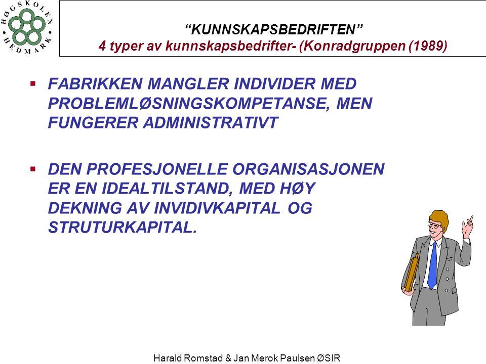 """Harald Romstad & Jan Merok Paulsen ØSIR """"KUNNSKAPSBEDRIFTEN"""" 4 typer av kunnskapsbedrifter- (Konradgruppen (1989)  FABRIKKEN MANGLER INDIVIDER MED PR"""