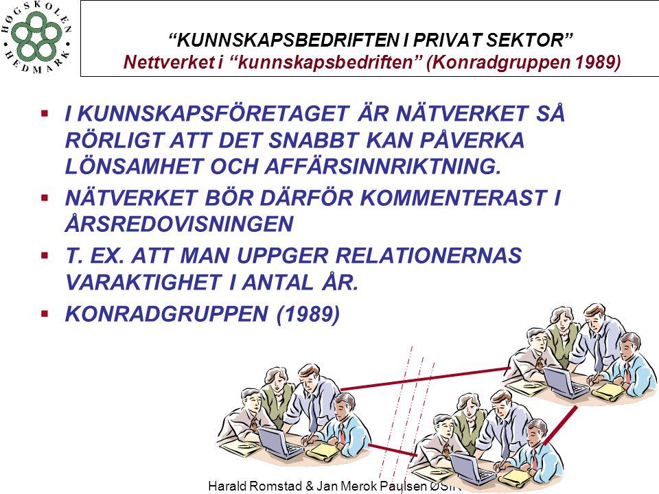 """Harald Romstad & Jan Merok Paulsen ØSIR """"KUNNSKAPSBEDRIFTEN I PRIVAT SEKTOR"""" Nettverket i """"kunnskapsbedriften"""" (Konradgruppen 1989)  I KUNNSKAPSFÖRET"""
