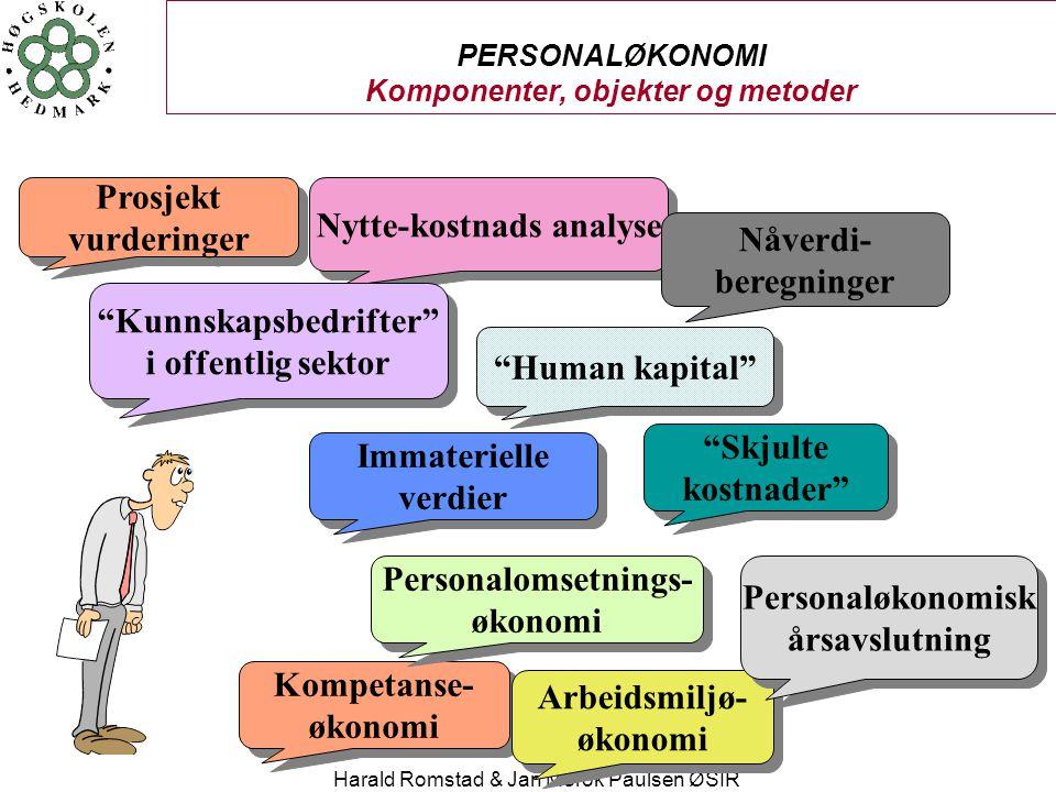"""Harald Romstad & Jan Merok Paulsen ØSIR PERSONALØKONOMI Komponenter, objekter og metoder Nytte-kostnads analyse """"Human kapital"""" """"Skjulte kostnader"""" """"S"""