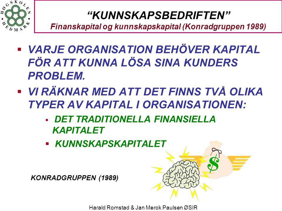 """Harald Romstad & Jan Merok Paulsen ØSIR """"KUNNSKAPSBEDRIFTEN"""" Finanskapital og kunnskapskapital (Konradgruppen 1989)  VARJE ORGANISATION BEHÖVER KAPIT"""