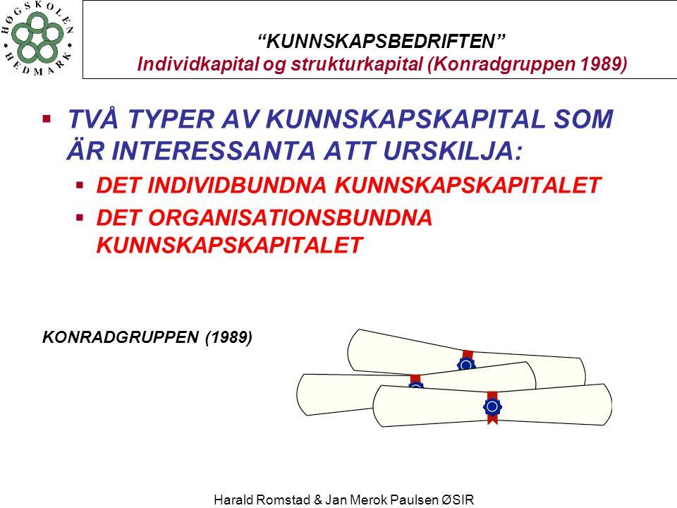 """Harald Romstad & Jan Merok Paulsen ØSIR """"KUNNSKAPSBEDRIFTEN"""" Individkapital og strukturkapital (Konradgruppen 1989)  TVÅ TYPER AV KUNNSKAPSKAPITAL SO"""