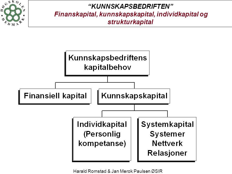 """Harald Romstad & Jan Merok Paulsen ØSIR """"KUNNSKAPSBEDRIFTEN"""" Finanskapital, kunnskapskapital, individkapital og strukturkapital"""