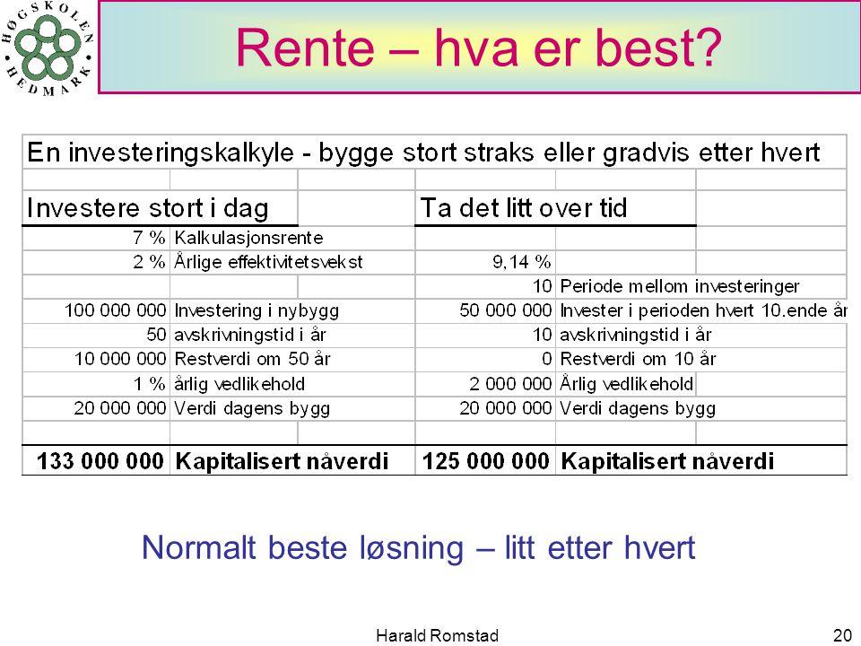 Harald Romstad20 Rente – hva er best? Normalt beste løsning – litt etter hvert