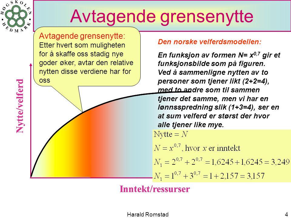 Harald Romstad5 Lønnsspredning i enkelte land målt med forholdet mellom 9.