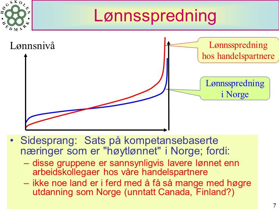 Harald Romstad7 Lønnsspredning i Norge Lønnsspredning hos handelspartnere Lønnsnivå Sidesprang: Sats på kompetansebaserte næringer som er høytlønnet i Norge; fordi: –disse gruppene er sannsynligvis lavere lønnet enn arbeidskollegaer hos våre handelspartnere –ikke noe land er i ferd med å få så mange med høgre utdanning som Norge (unntatt Canada, Finland?)