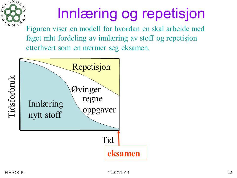 HH-ØSIR12.07.201422 Innlæring og repetisjon Figuren viser en modell for hvordan en skal arbeide med faget mht fordeling av innlæring av stoff og repet