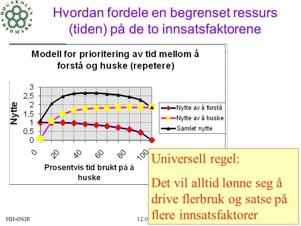 HH-ØSIR12.07.201423 Hvordan fordele en begrenset ressurs (tiden) på de to innsatsfaktorene Universell regel: Det vil alltid lønne seg å drive flerbruk