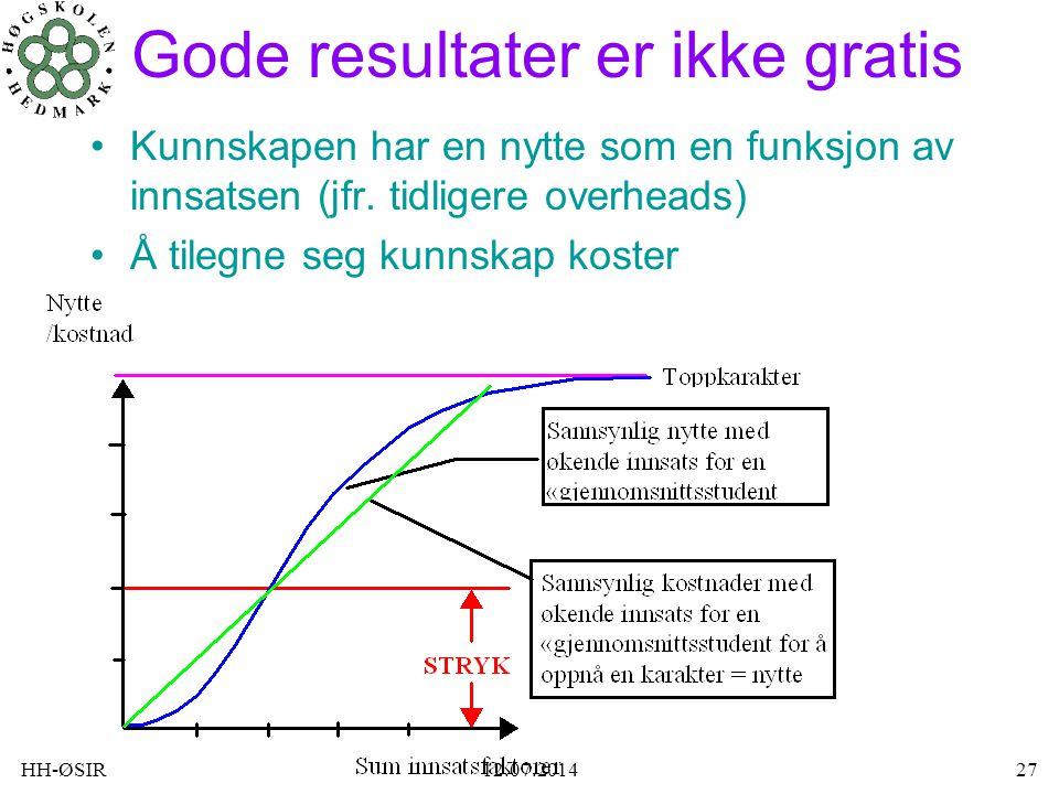 HH-ØSIR12.07.201427 Gode resultater er ikke gratis Kunnskapen har en nytte som en funksjon av innsatsen (jfr. tidligere overheads) Å tilegne seg kunns