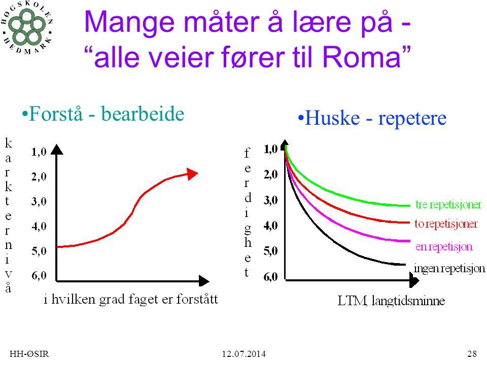 """HH-ØSIR12.07.201428 Mange måter å lære på - """"alle veier fører til Roma"""" Huske - repetere Forstå - bearbeide"""